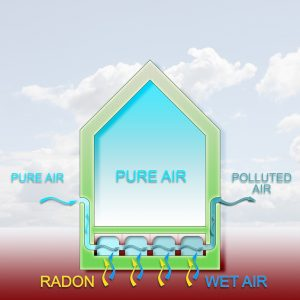How do we deal with Radon in our Homes - Donaldson Environmental